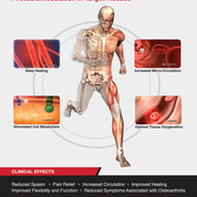 Illustration of laser therapy benefits